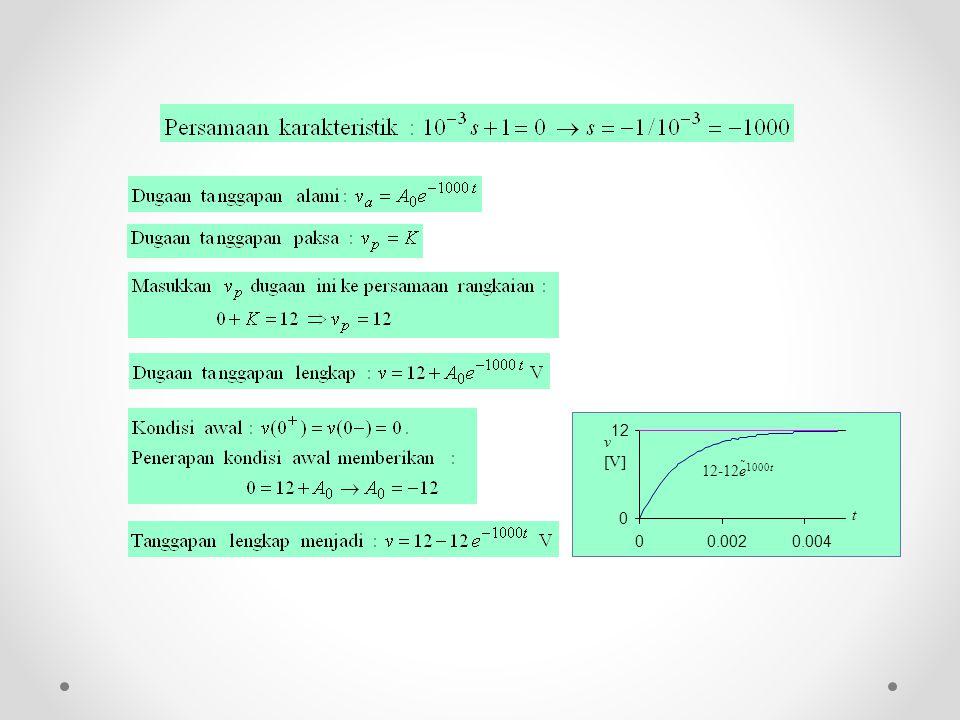 v [V] 12-12e1000t t 12 0.002 0.004